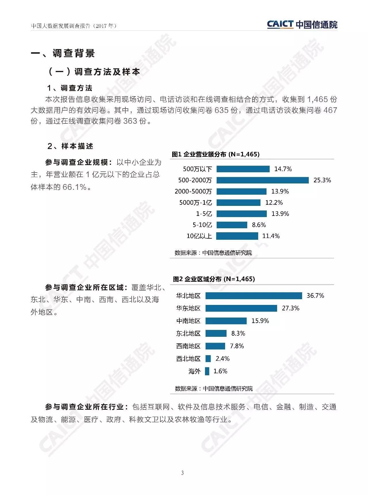 中国工信部电信院《中国大数据发展调查报告(2017年)》