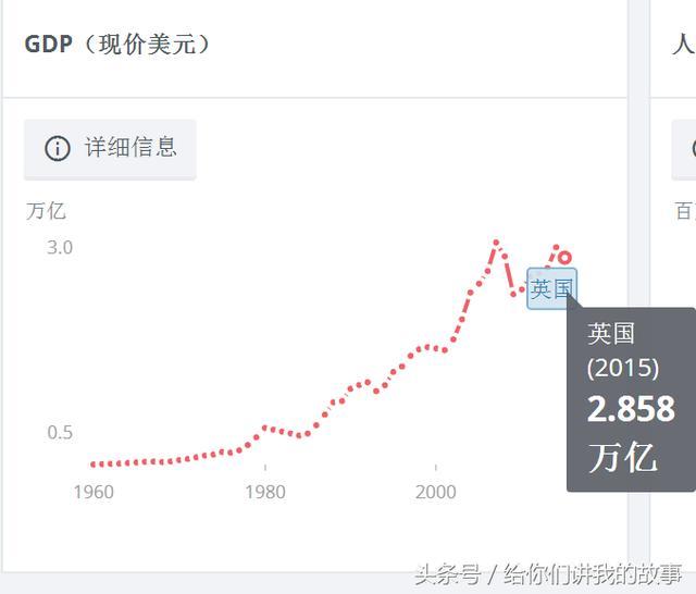 日本历年gdp_日本人均gdp增长图