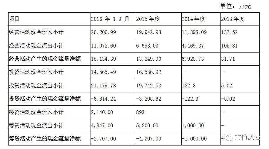 """""""穷得只剩钱""""的米哈游IPO:一个游戏IP,能火多久?"""