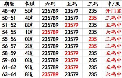 北京赛车PK10人工稳赢计划公式深度解析