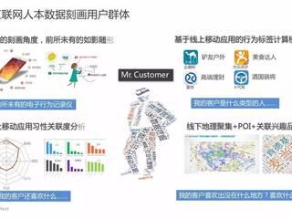 TalkingData携手用友赋能企业大数据,成就企业数字化转型之路