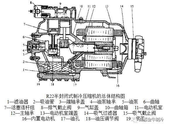 螺杆式制冷压缩机 螺杆式制冷压缩机与活塞式制冷压缩机,离心式制冷图片