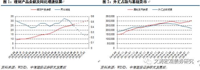 gdpcpi之和_中国社科院:初步预计2017年一季度GDP增长6.8%CPI上涨1.4%