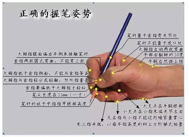 手漂亮的楷书 笔画及常用字分析