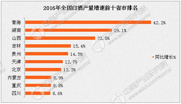 四川酒排行榜_白酒品牌江湖排名:四川、贵州前二,安徽、江苏和山西前五