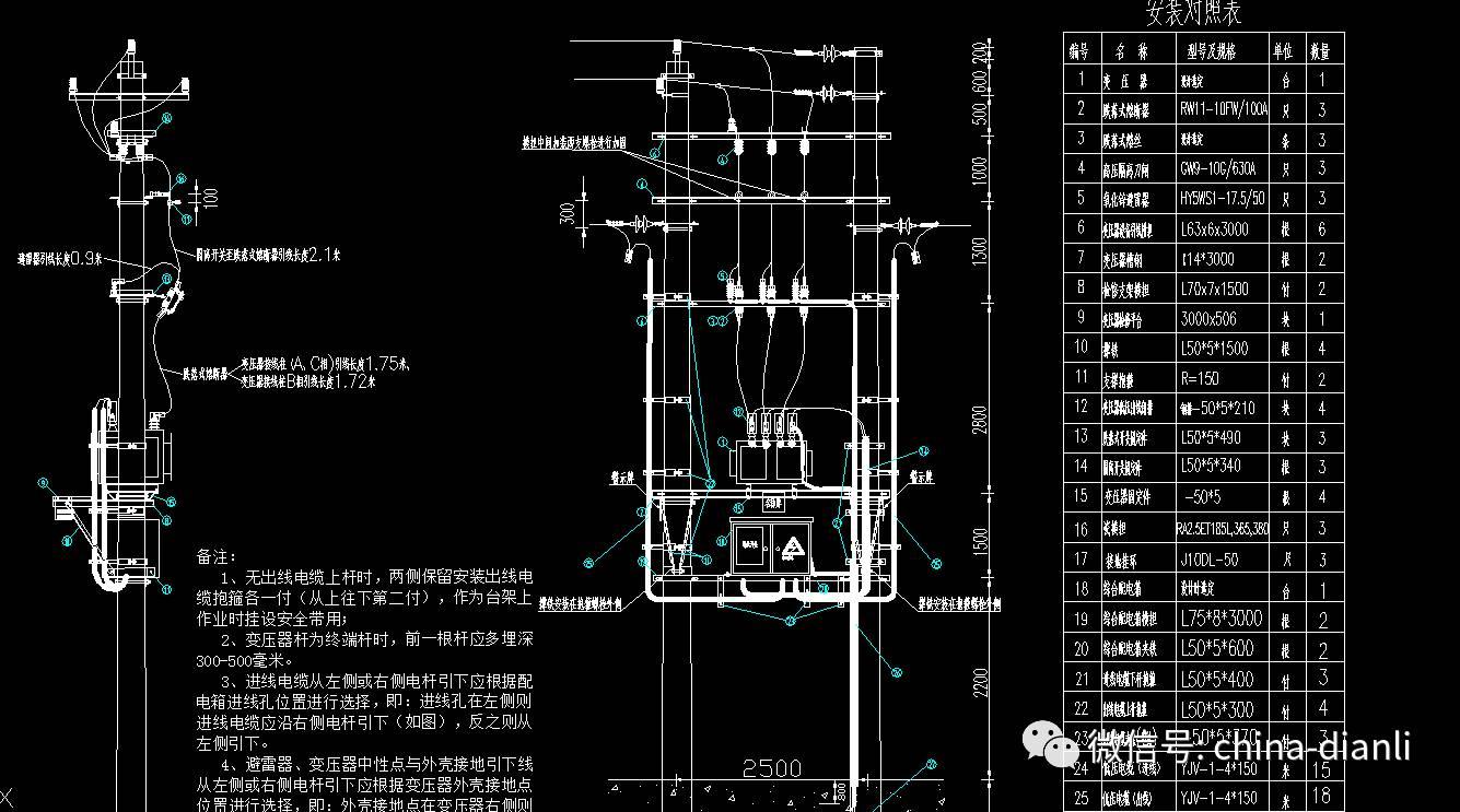电力,照明配电干线系统图,地下室电力,照明配电箱接线图,基础接地平面