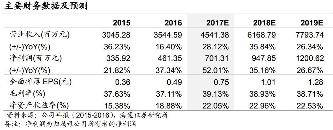 【海通计算机】从新大陆业绩超预期看支付金融生态