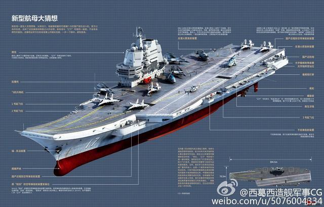 兵器专家解读国产航母之一:舰载机将比辽宁舰多一个小队!