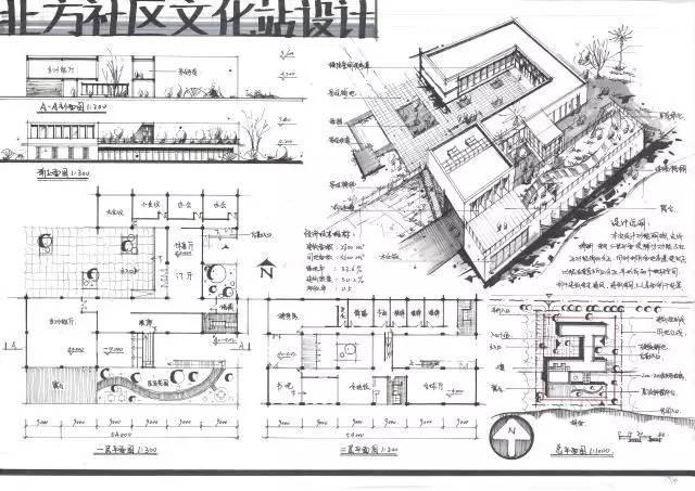 贺卓越手绘学员王若雅 李园包揽2017西建大建筑考题第