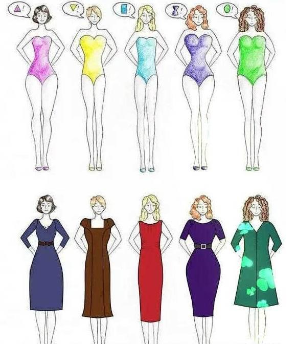 怦然心动之扮靓日丨 如何根据自己的体型穿衣搭配?图片