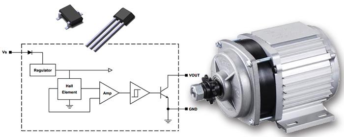 空心杯电机品牌的,霍尔IC在直流无刷电机上的应用案例