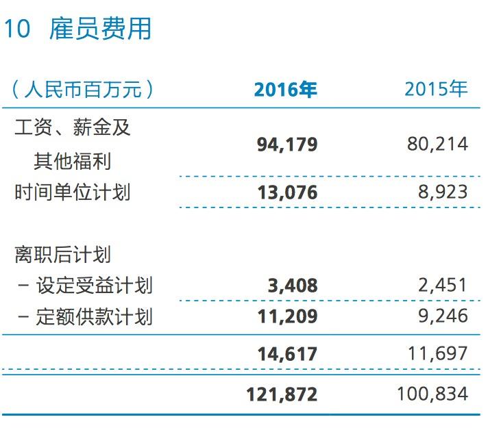 华为2016年年报解读:终端业务增长迅速,利润成焦点的照片 - 5