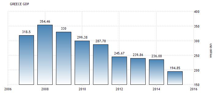 武汉近十年的GDP_武汉十年前的照片