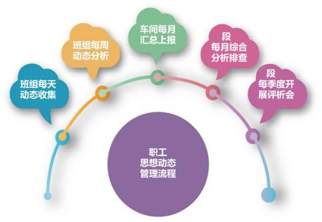 seo排名优化软件_seo排名优化资源