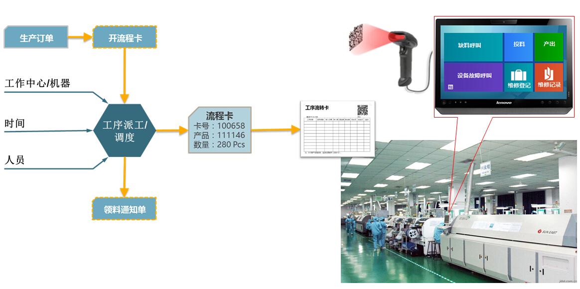 av情色撸n_制造业数字化工厂建设大势所趋,撸起袖子干!