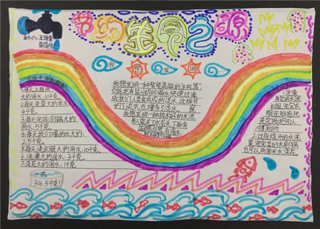 节约生命之源----青岛五十三中小学部四年级节水手抄报展