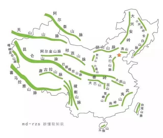 一个动画,秒记中国山脉地图(别理我,我差点笑哭)