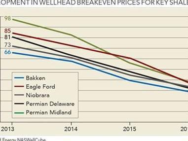 美元PK产油国拉低价格,人民币坐收渔翁之力