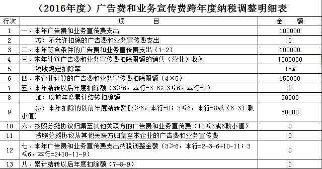 招待费_收入支出表格模板_招待费超过收入