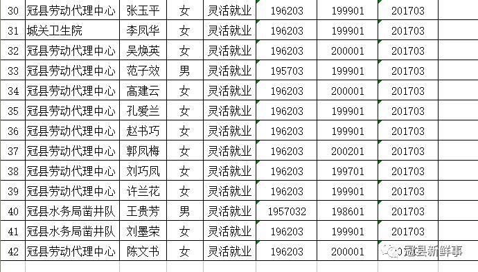 冠县人口_冠县2017年1 3月份企业职工退休人员审批公示