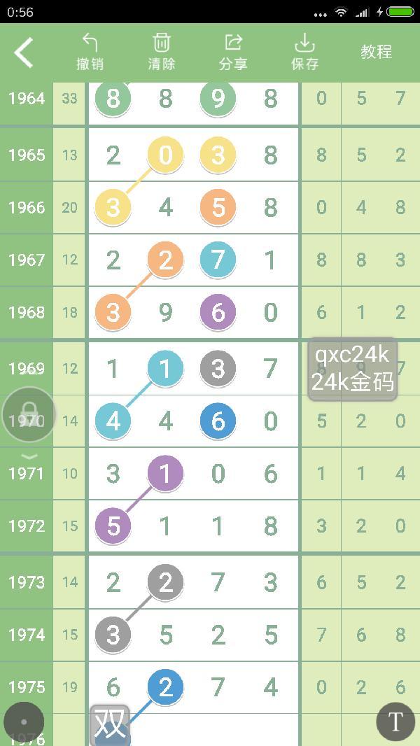 1976期七星彩精准杀码千位数据