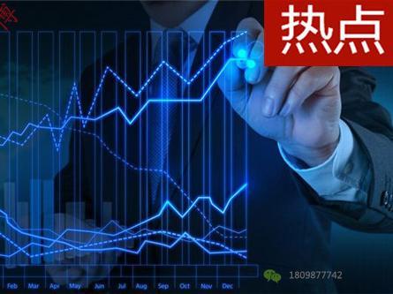 4.2-4.3良好的心态+正确的投资观念=长期稳健盈利