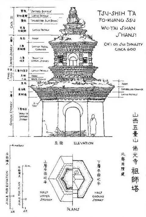 历史 正文  梁思成手绘的佛光寺东大殿正面图(图片来自梁思成《〈图像