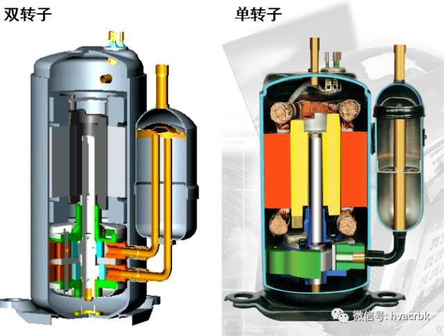 正文  主要部件:压缩机,冷凝器,节流装置,蒸发器,电磁阀,截止阀: 单向图片