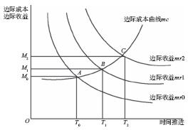 义务教育均衡发展的治理困境、逻辑与路径 - 思想家 - 教育科研博客