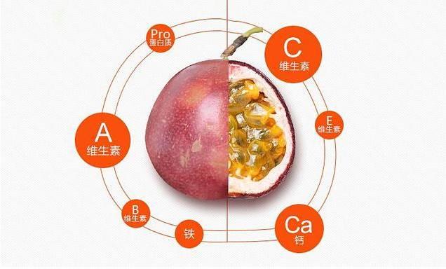 这种水果富含维C和维E,排毒养颜还是天然镇定剂