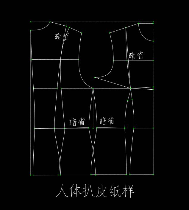 高端版型衣身结构平衡的研究