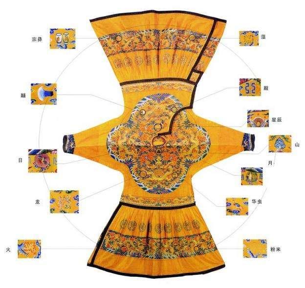 现在衣服比龙牌贵 那你知道古代皇帝的龙袍值多少吗