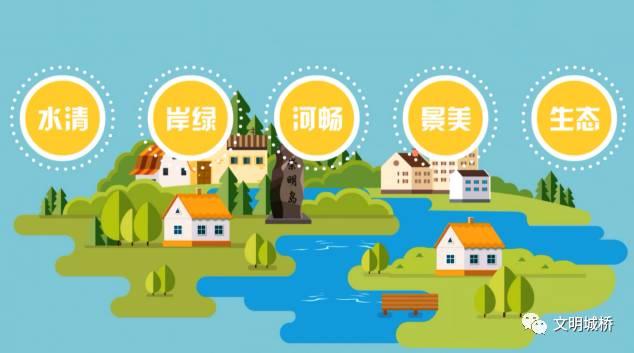 哒动画片,带你看懂城桥镇河长制