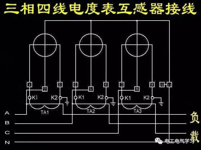 翻过接线端子盖,就可以看到三相四线电表接线图.其中1、4、7接电图片