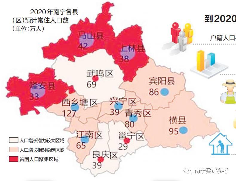 规划人口34亿_人口老龄化