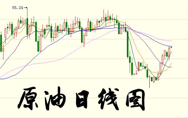 福彩3d精华布衣红图 今晚EIA原油白银黄金行情分析走势预测做单策略图片