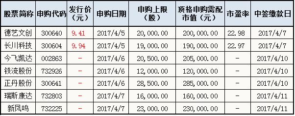 3月外汇储备数据节后公布这些投资机会最靠谱