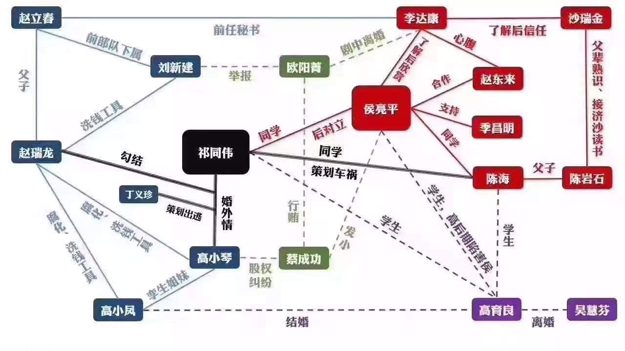 gdp腐败_取消刚性考核指标,杜绝财政 空转 乱象