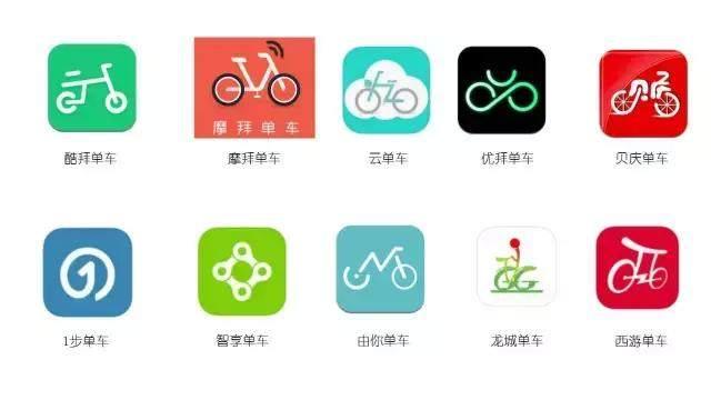 中国式共享单车有多泛滥?看这33个logo你就明白了图片