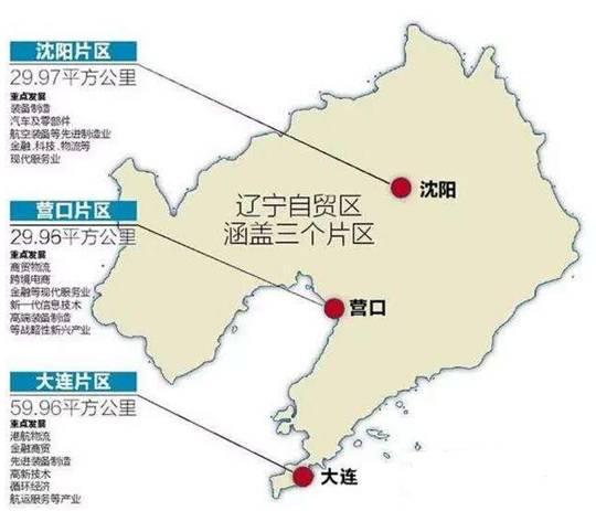 中国创试 1(上海)+3(广东、天津、福建)+7 等11 个自贸试验区