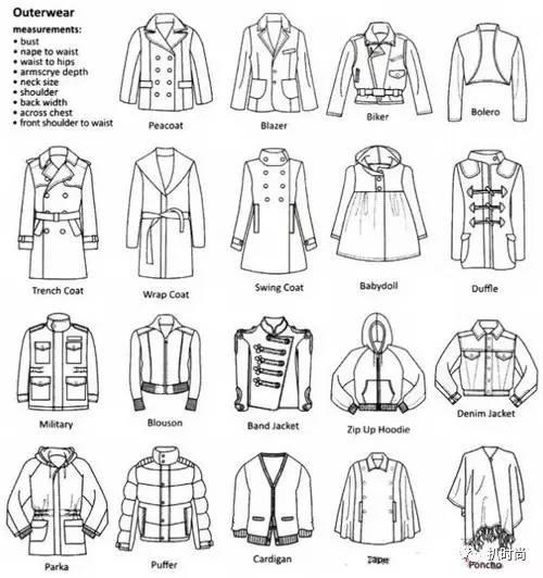 外衣来说,trench coat,biker是比较中性的,男女都可以穿,   peacoat,wrap coat,swing coat,babydoll都比较适合女性穿着,   blazer比较适合男士作为休闲外衣,   从外衣、裤子、到内衣鞋包,男装女装