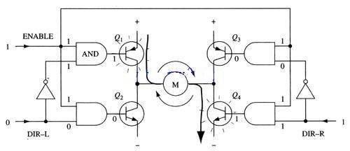 h桥驱动电路原理图,使能控制和方向逻辑
