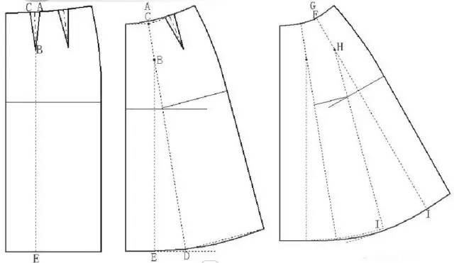 半身裙的结构变化和制图