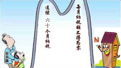 北京买房资格