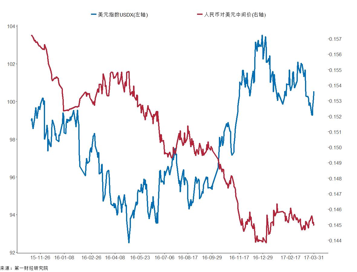 央行释放重要信号人民币指数运行平稳丨第一财经研究院人民币指数周报