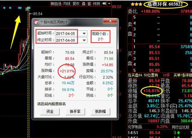 天汽模(002510):京津冀一体化第一妖股!目标翻倍