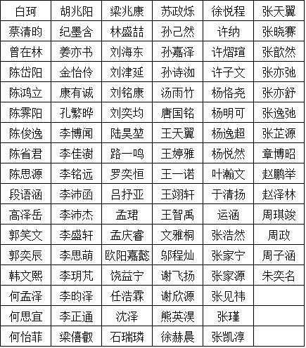 v大专大专英语分数线:正文班56-70分超常班40-55分尖端班26-32尖子初中生十的3北京图片