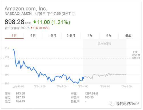 为上太空 贝佐斯曝郑爽炸鸡店被砸要每年卖10亿美元亚马逊股票