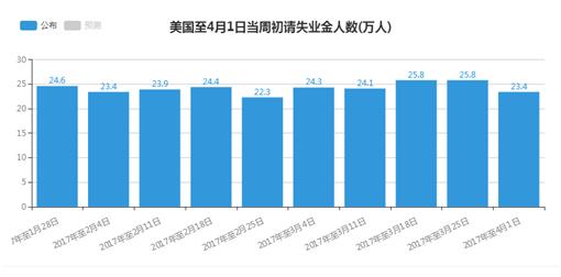 潜在就业人口有_全中国人口有多少人