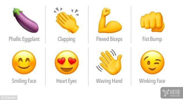 表情汪应该了!新v表情教您Emoji单身上天刚下来我表情包注意发图片